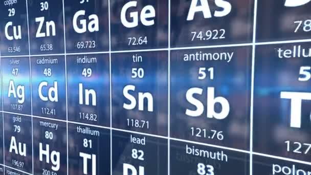 Tabla periodica de los elementos vdeo de stock klss777 100207086 tabla periodica de los elementos vdeo de stock urtaz Choice Image
