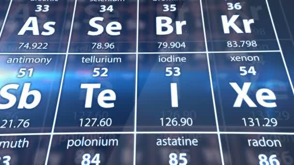 tabla periodica de los elementos - Tabla Periodica Video