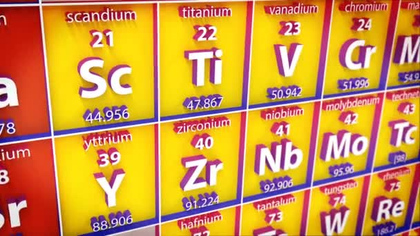 Periodic table of elements stock video klss777 97081372 periodic table of elements stock video urtaz Gallery