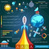 Vesmíru a astronomie infografika