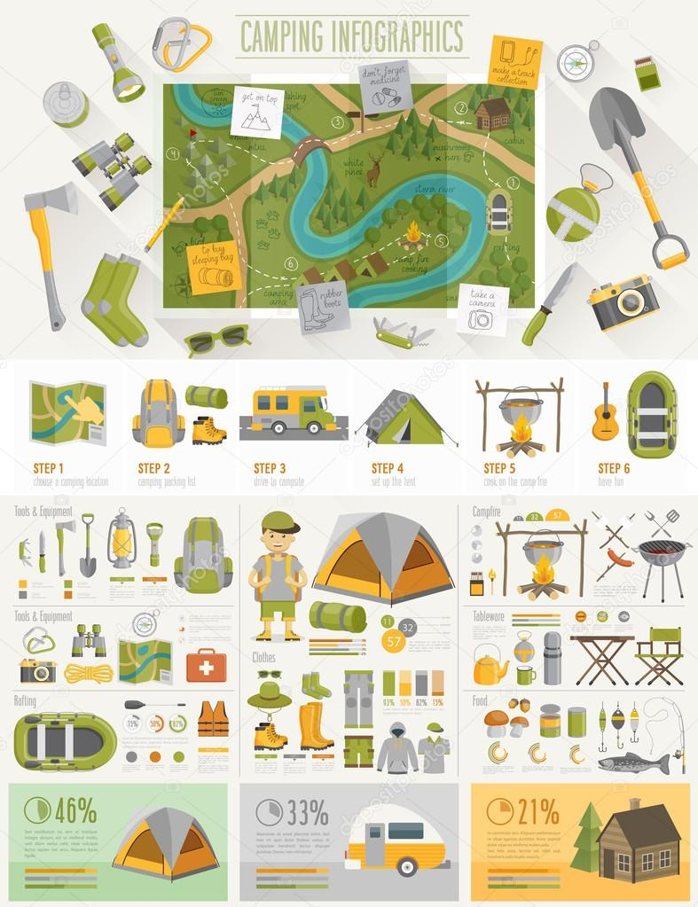 Camping Infographic set with charts and other elements.
