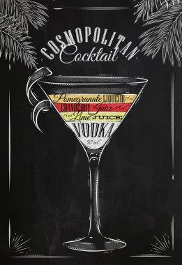 Cosmopolitan cocktail chalk