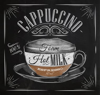 Poster cappuccino chalk