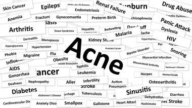 A disease called Acne