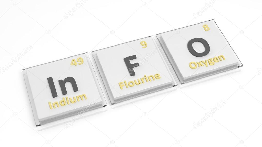 Tabla peridica de los smbolos de los elementos utiliza para tabla peridica de los smbolos de los elementos utiliza para formulario word info aislado en blanco foto de viperagp urtaz Choice Image