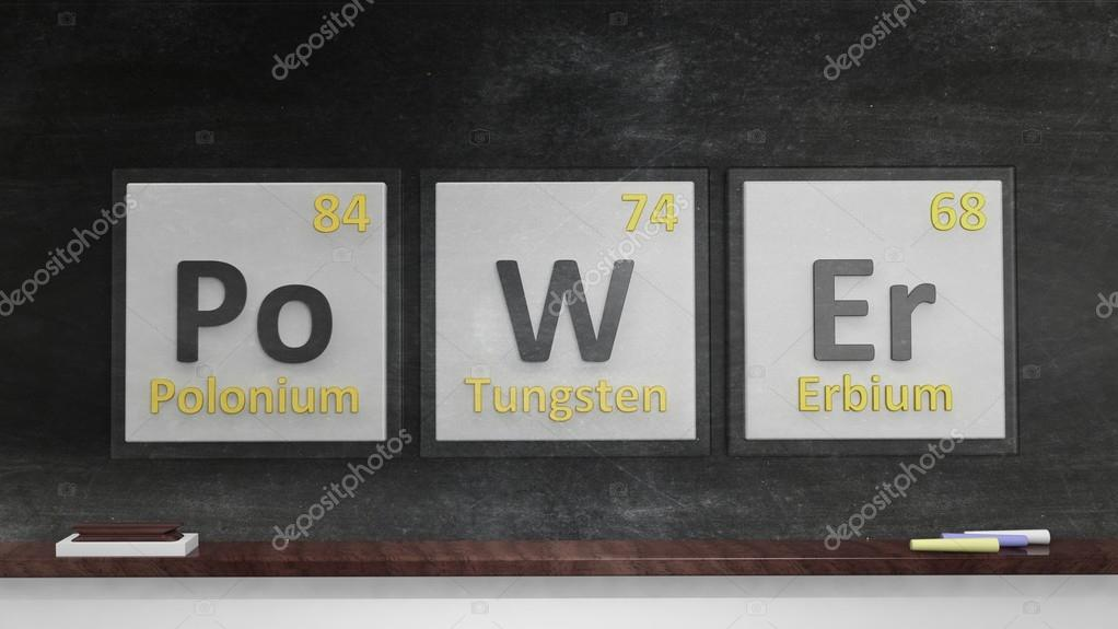 Periodic Table Of Elements Symbols Used To Form Word Power On