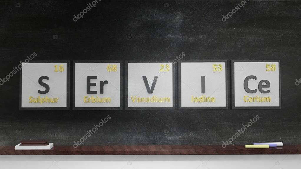 Periodic Table Of Elements Symbols Used To Form Word Service, On