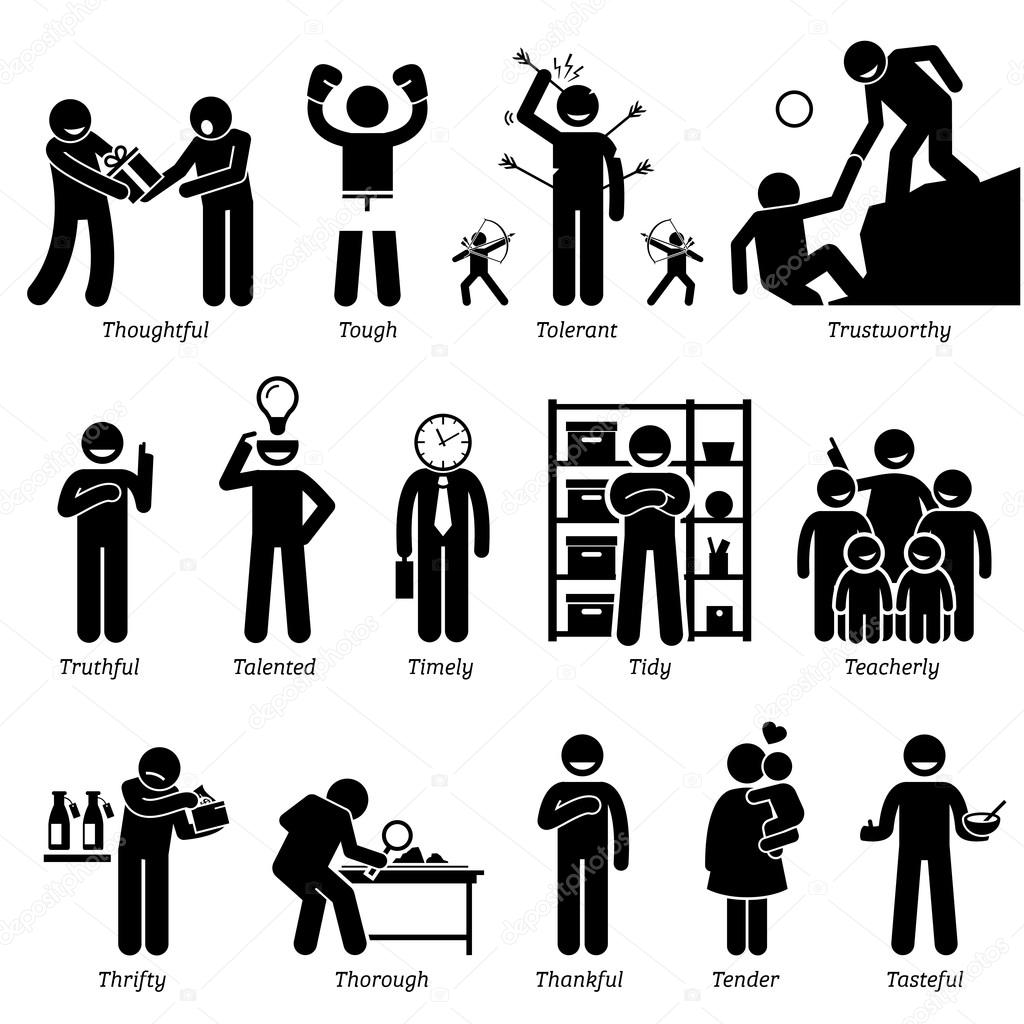 Human character: traits and their description