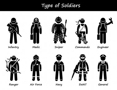 Soldier Types and Class Stick Figure Pictogram Icons