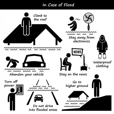 In Case of Flood Emergency Plan Stick Figure Pictogram Icons