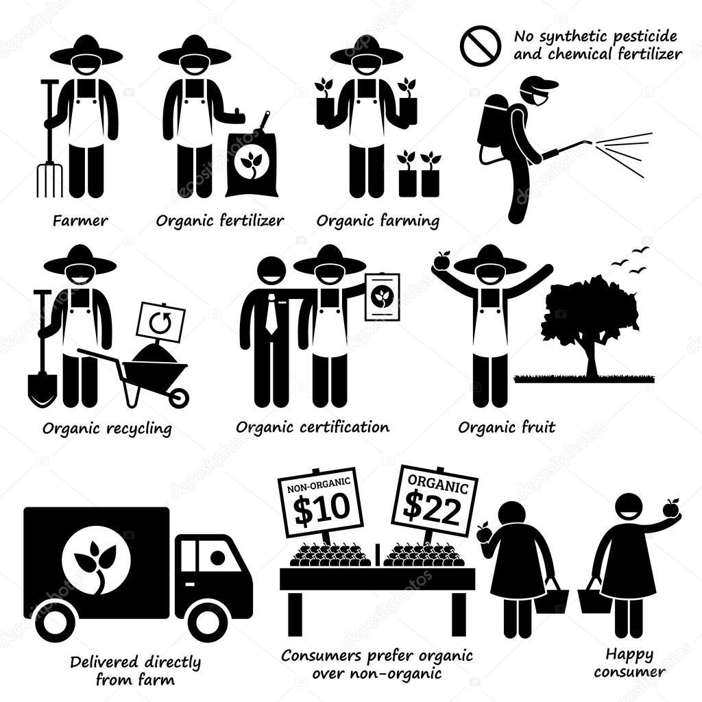 Organic Farming Vegetable Fruits Stick Figure Pictogram Icons