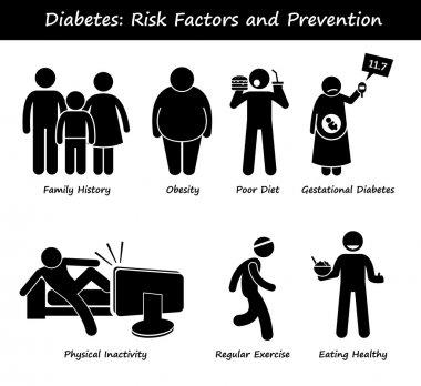 Diabetes Mellitus Diabetic High Blood Sugar Risk Factors and Prevention Stick Figure Pictogram Icons