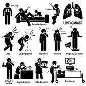 Fotografia Fattori di rischio diagnosi figura stilizzata pittogramma icone fa sì che i sintomi del cancro del polmone