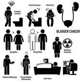 Fotografia I sintomi del cancro della vescica provoca i fattori di rischio diagnosi figura stilizzata pittogramma icone