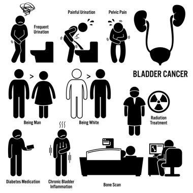 Bladder Cancer Symptoms Causes Risk Factors Diagnosis Stick Figure Pictogram Icons