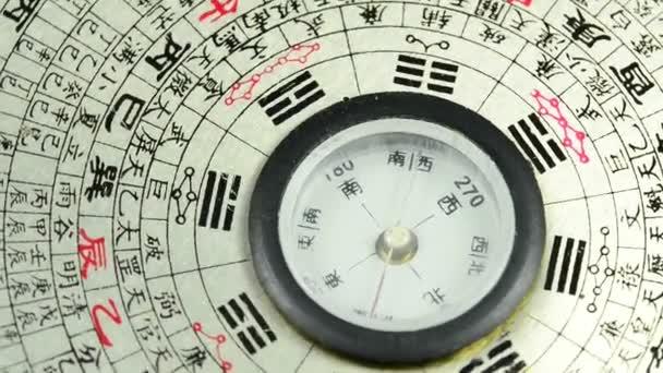 feng shui kompasu na otočný stůl