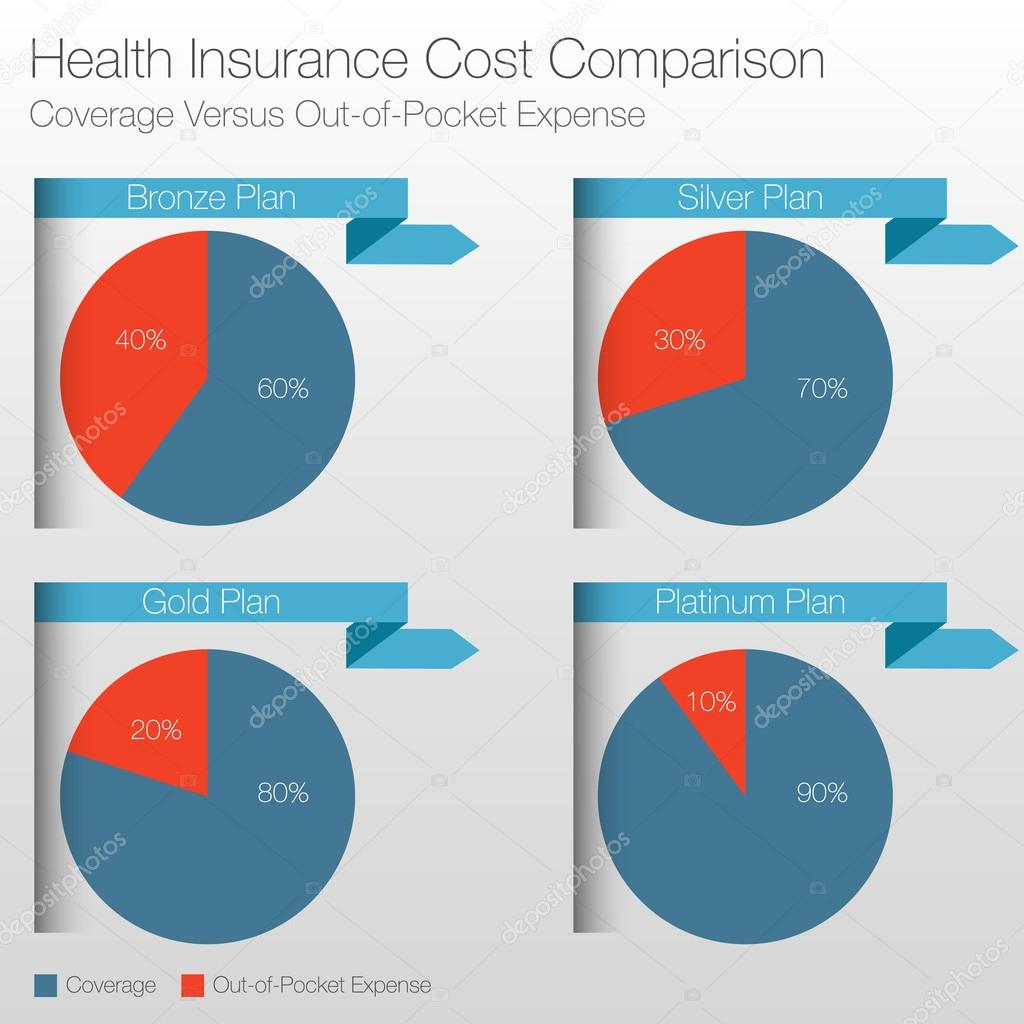 health at a cost Health care spending accounts for an ever-larger share of the economy it's a growing expense for businesses and individuals and at the federal level, it's a driver of us debt.