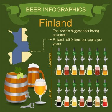Beer infographics. The world's biggest beer loving country - Fin