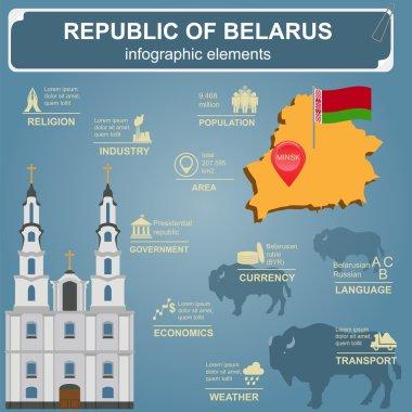 Belarus  infographics, statistical data, sights. Vector illustration