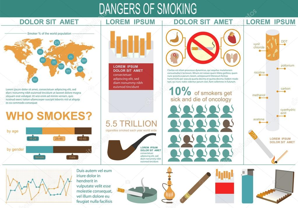 the dangers of cigarette smoking addiction in the modern world Nicotine control: e-cigarettes, smoking and addiction  this is because their dangers stem not merely from the constituents of the products themselves, but the .