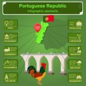 Fényképek Portugália infographics, statisztikai adatok, látnivalók.