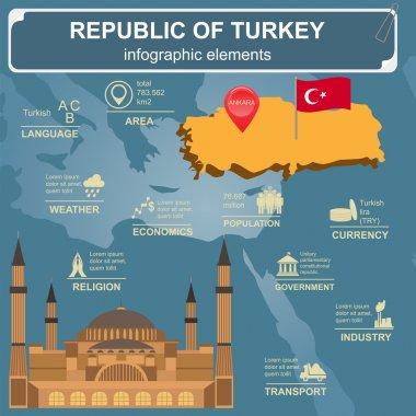 Turkey  infographics, statistical data, sights