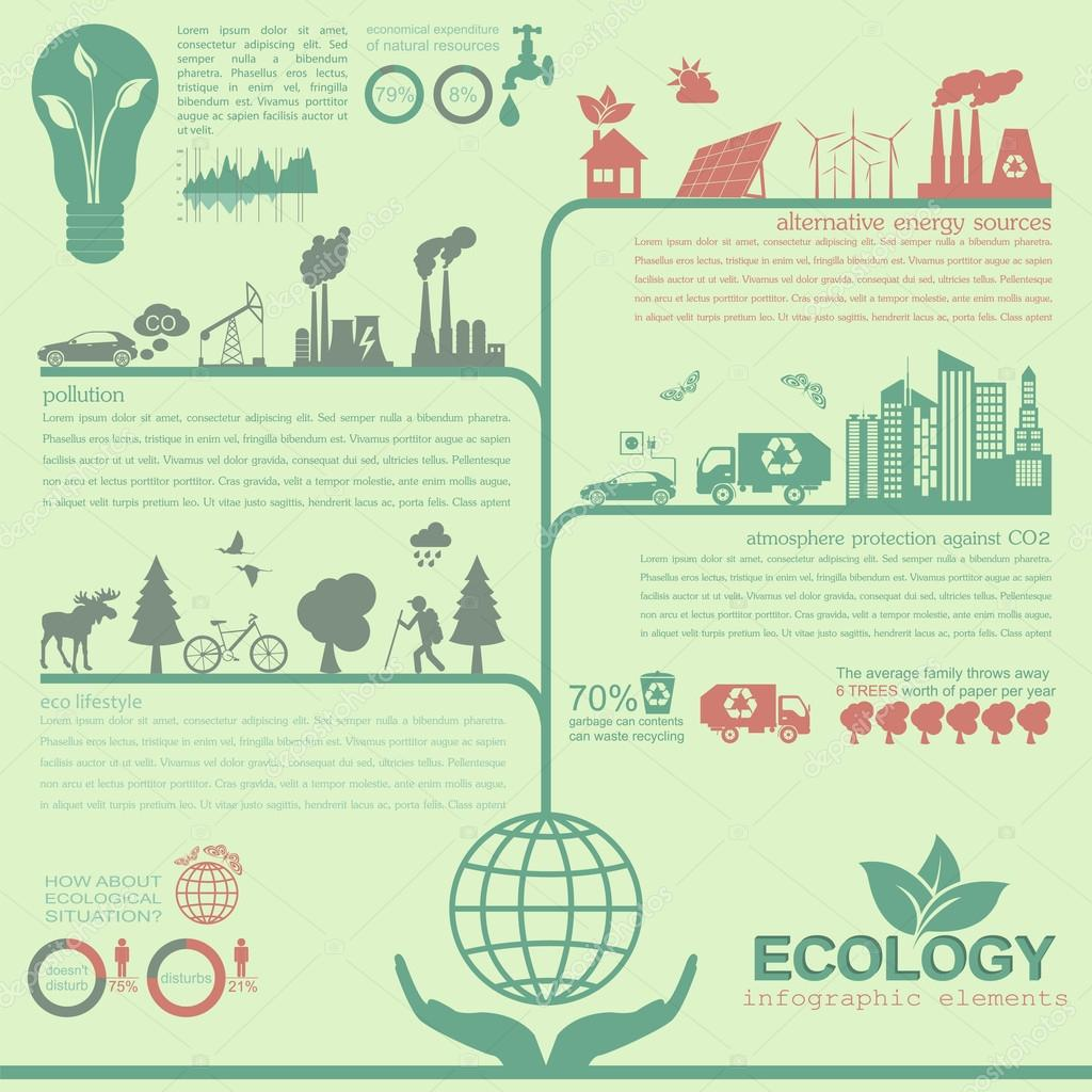 Environment, ecology infographic elements. Environmental risks,
