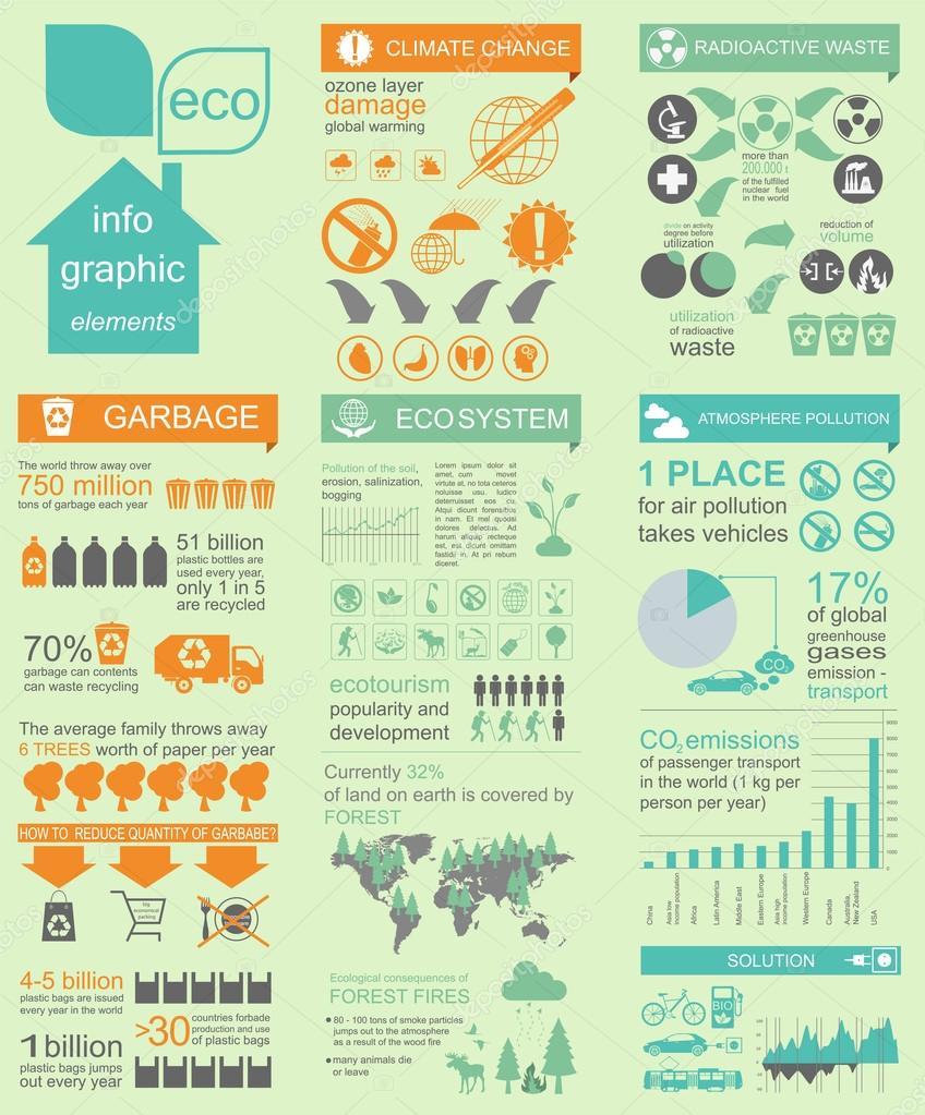 Environment, ecology infographic elements. Environmental risks,