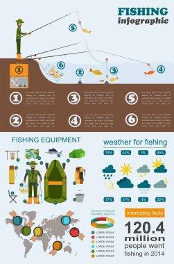 Fishing infographic. Float fishing. Set elements for creating yo