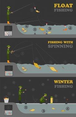 Fishing infographic. Float fishing, spinning, winter fishing. Se