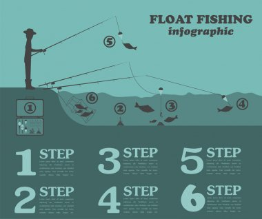 Fishing infographic. Float fishing. Set elements for creating yo
