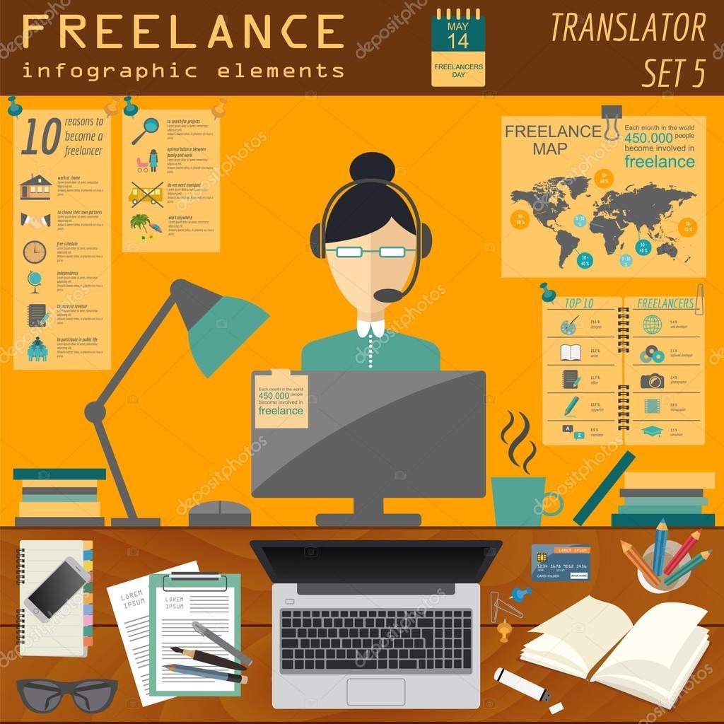 как стать переводчиком на фрилансе