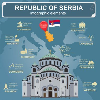 Serbia infographics, statistical data, sights