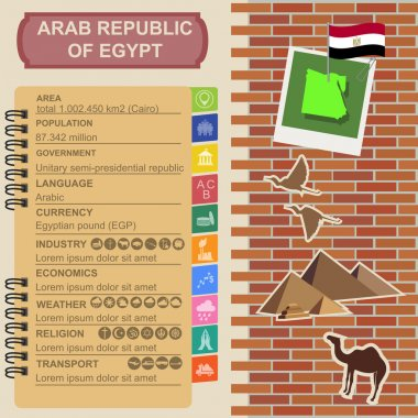 Arab republic Egypt  infographics, statistical data, sights