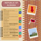 Albania  infographics, statistical data, sights