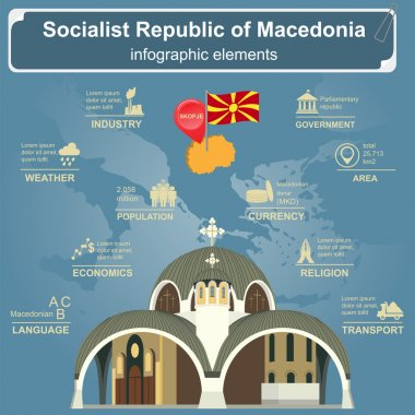 Macedonia infographics, statistical data, sights.