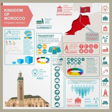 Kingdom of Morocco infographics, statistical data, sights. Hassa