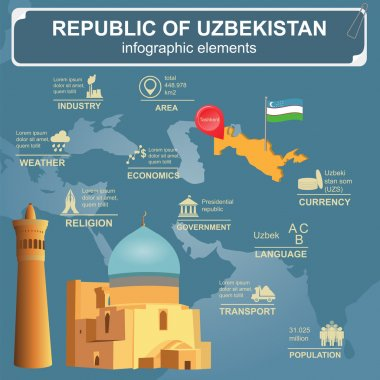Uzbekistan  infographics, statistical data, sights