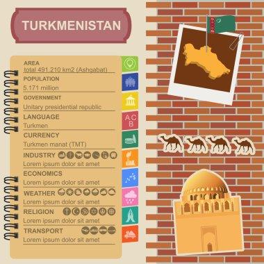 Turkmenistan  infographics, statistical data, sights.
