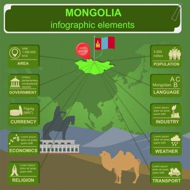 Mongolia  infographics, statistical data, sights