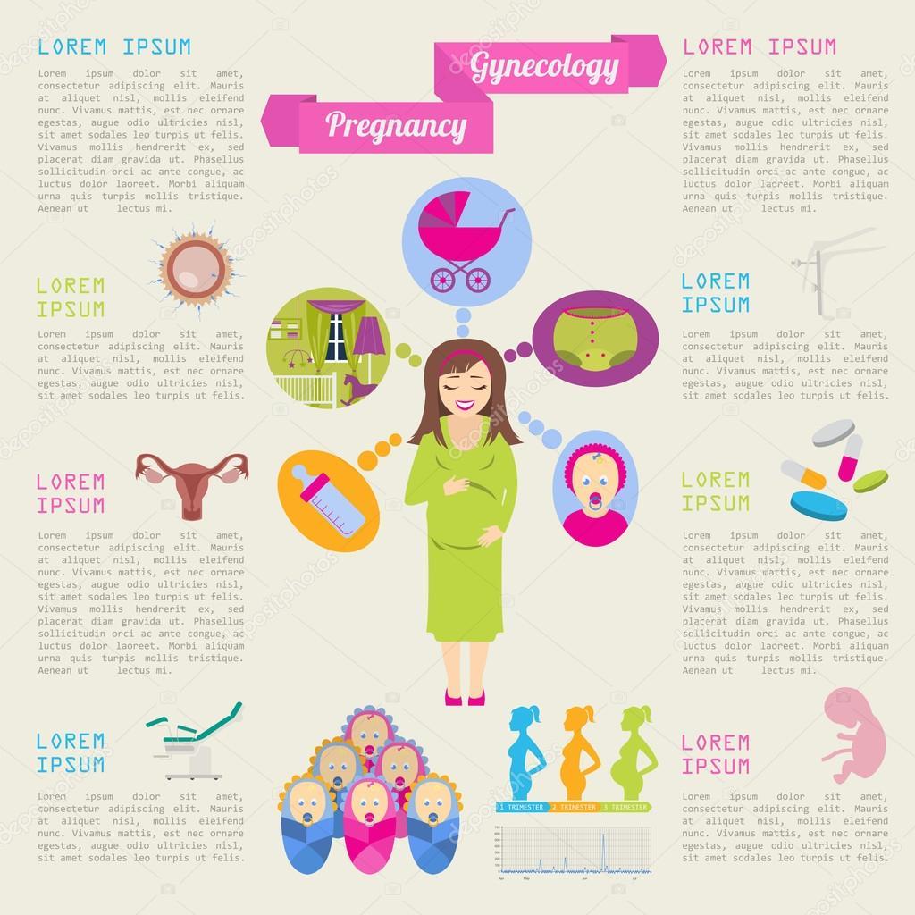 Gynecology and pregnancy infographic template. Motherhood elemen