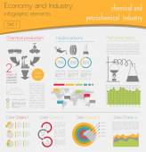 Economy and industry. Chemical and petrochemical industry. Indus