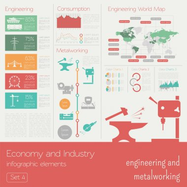 Economy and industry. Engineering and metalworking. Industrial i