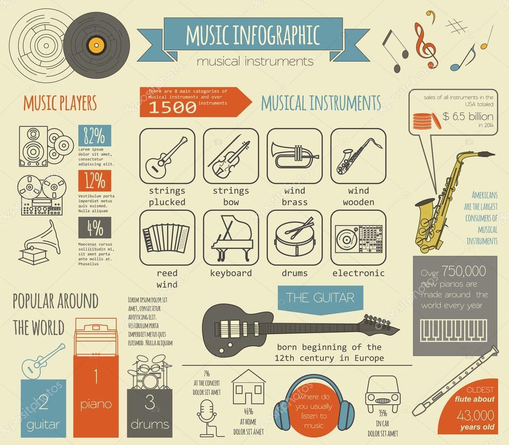 Bardzo dobryFantastyczny Instrumenty muzyczne szablon graficzny. Wszystkie rodzaje muzyczne NE03