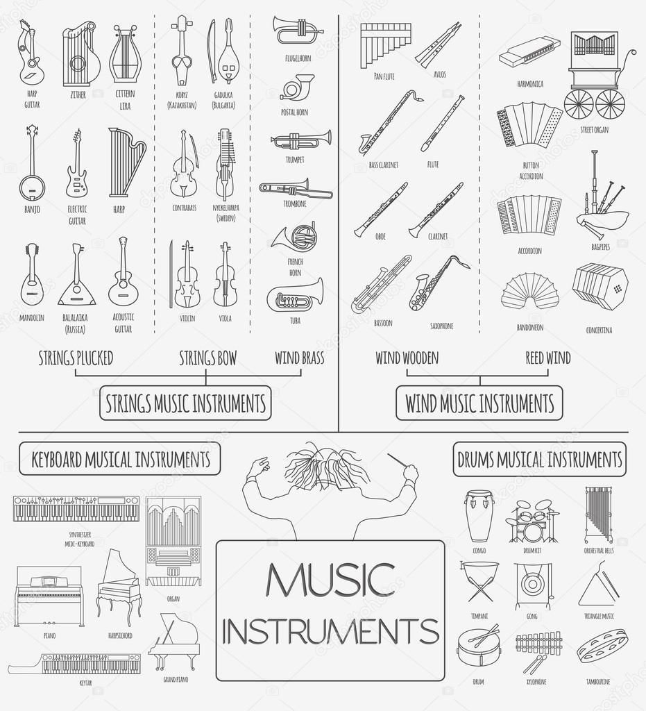Ogromnie Instrumenty muzyczne szablon graficzny. Wszystkie rodzaje muzyczne HA99