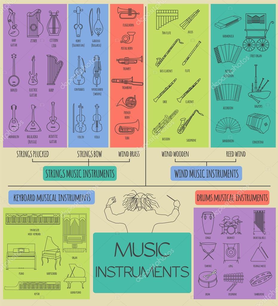 Unikalne Instrumenty muzyczne szablon graficzny. Wszystkie rodzaje muzyczne JT65