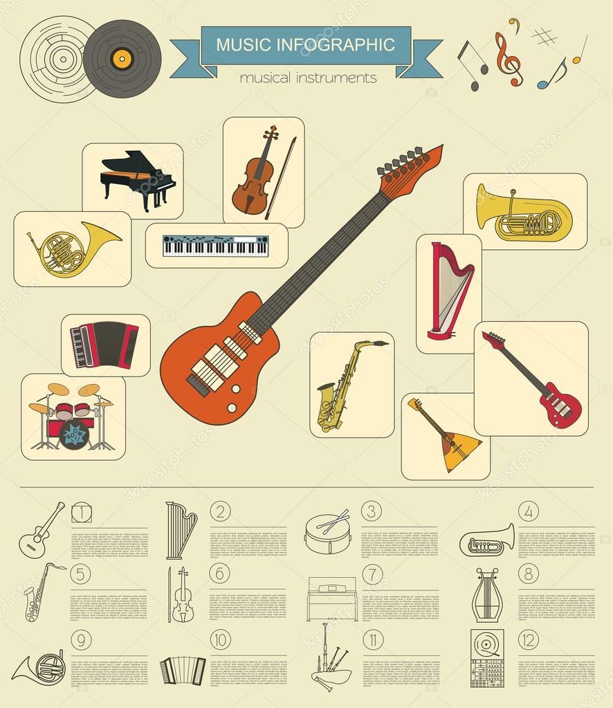 Najnowsze Instrumenty muzyczne szablon graficzny. Wszystkie rodzaje muzyczne PF32