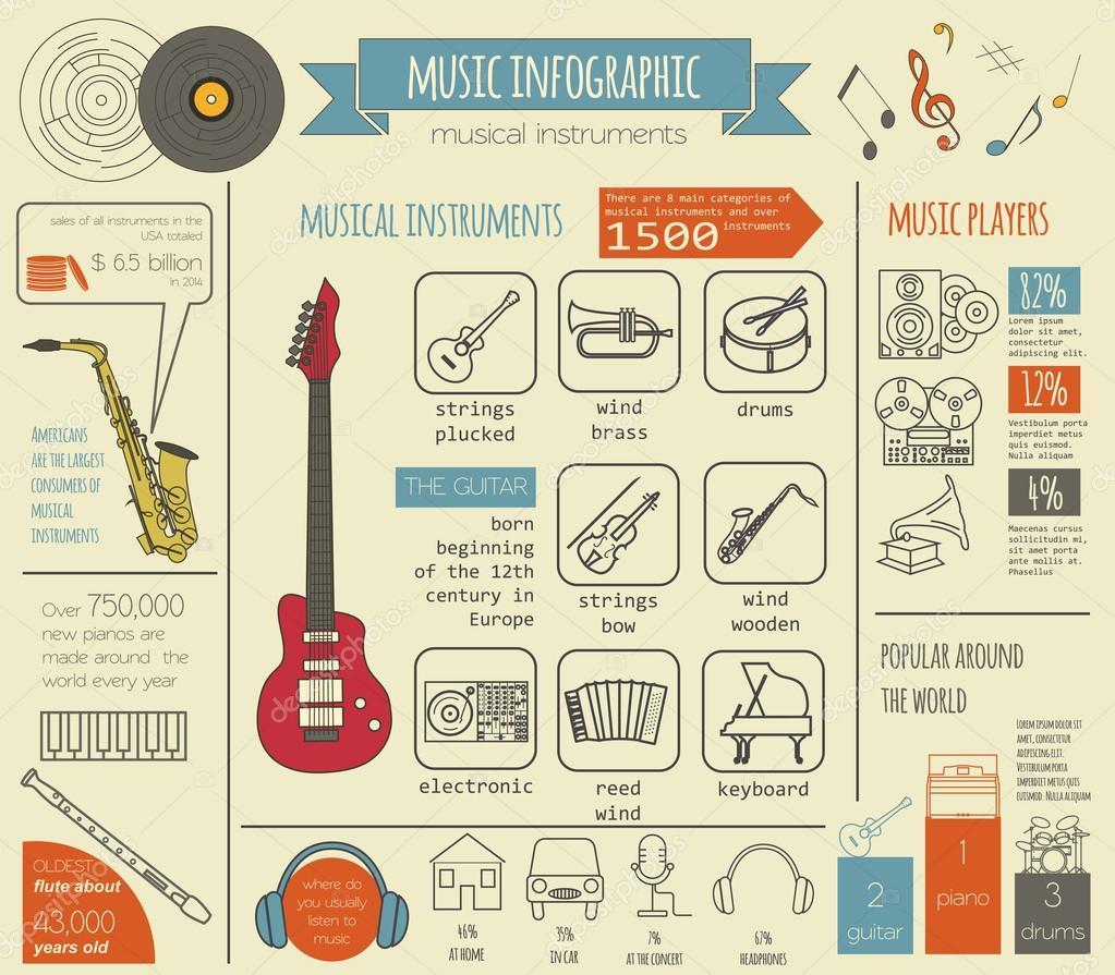 Topnotch Instrumenty muzyczne szablon graficzny. Wszystkie rodzaje muzyczne KE53