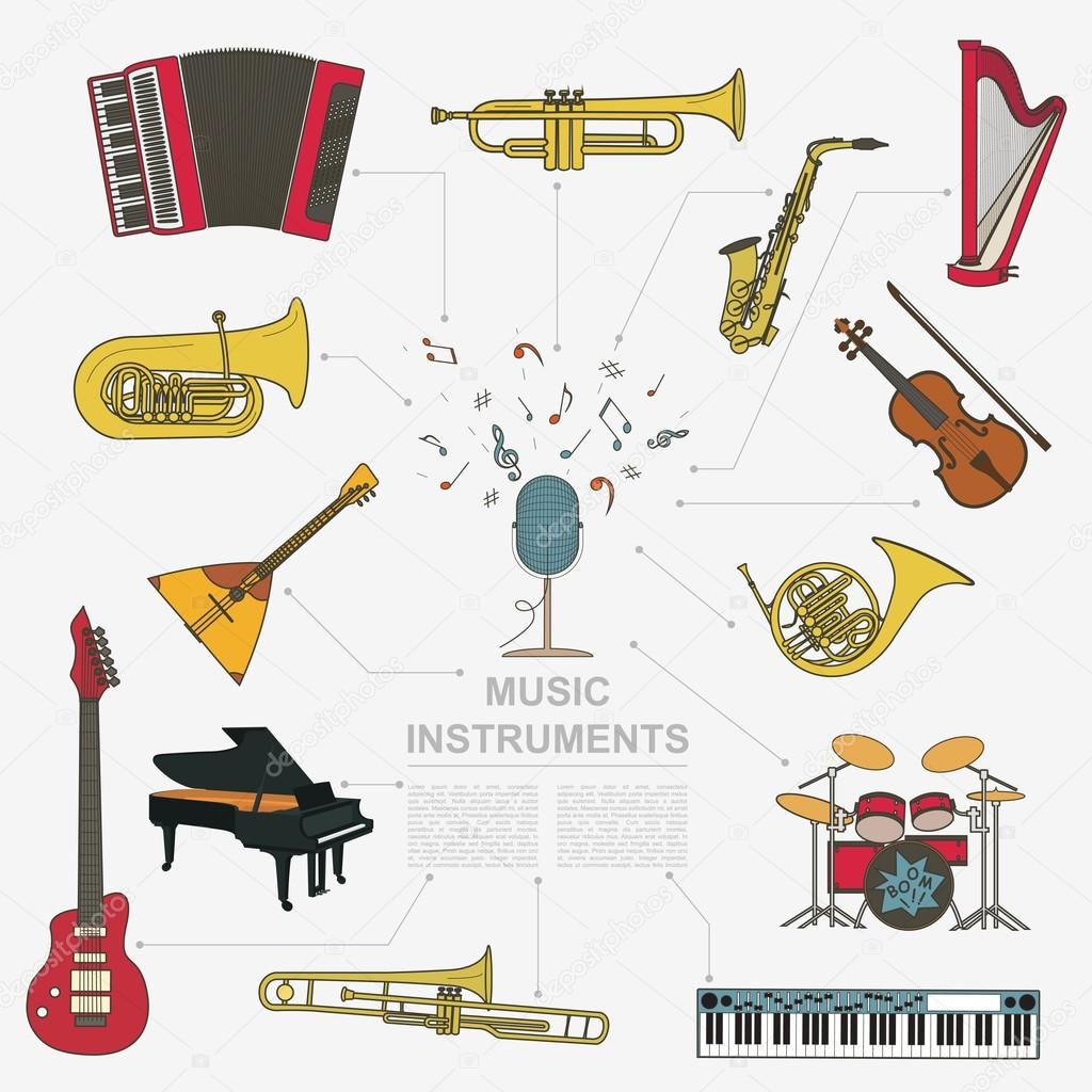 types of musical instruments Musical instruments vocabulary february 15, 2015 by liz 39 comments below is a list of common musical instruments divided by type how many instruments do you know can you pronounce them all correctly.