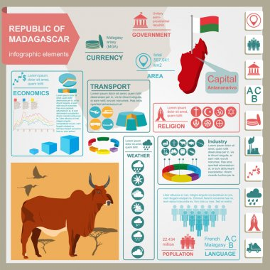 Madagascar infographics, statistical data, sights. Madagascar na